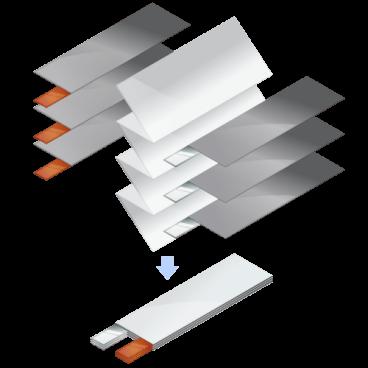 積層型リチウムイオン電池用積層装置(つづら折り方式)